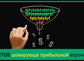 7 главных элементов зверски прибыльной воронки продаж/